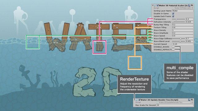 Water 2D Kit